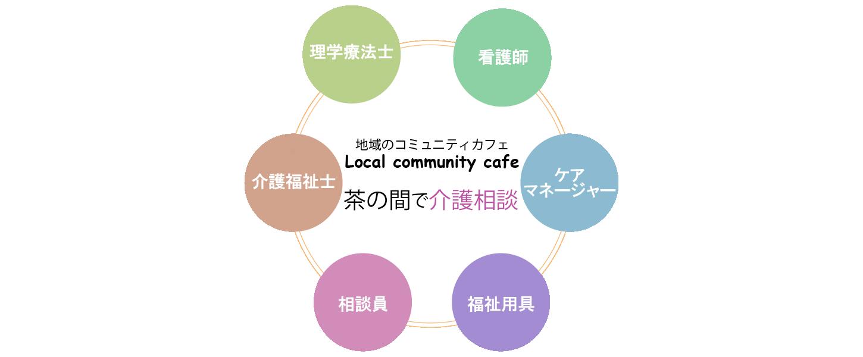 専門家ネットワークとつながる茶の間喫茶で介護相談のサービス提供を表す画像